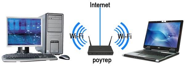 wi-fi1